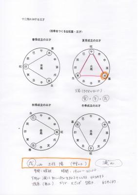 12shi-11-inu-02